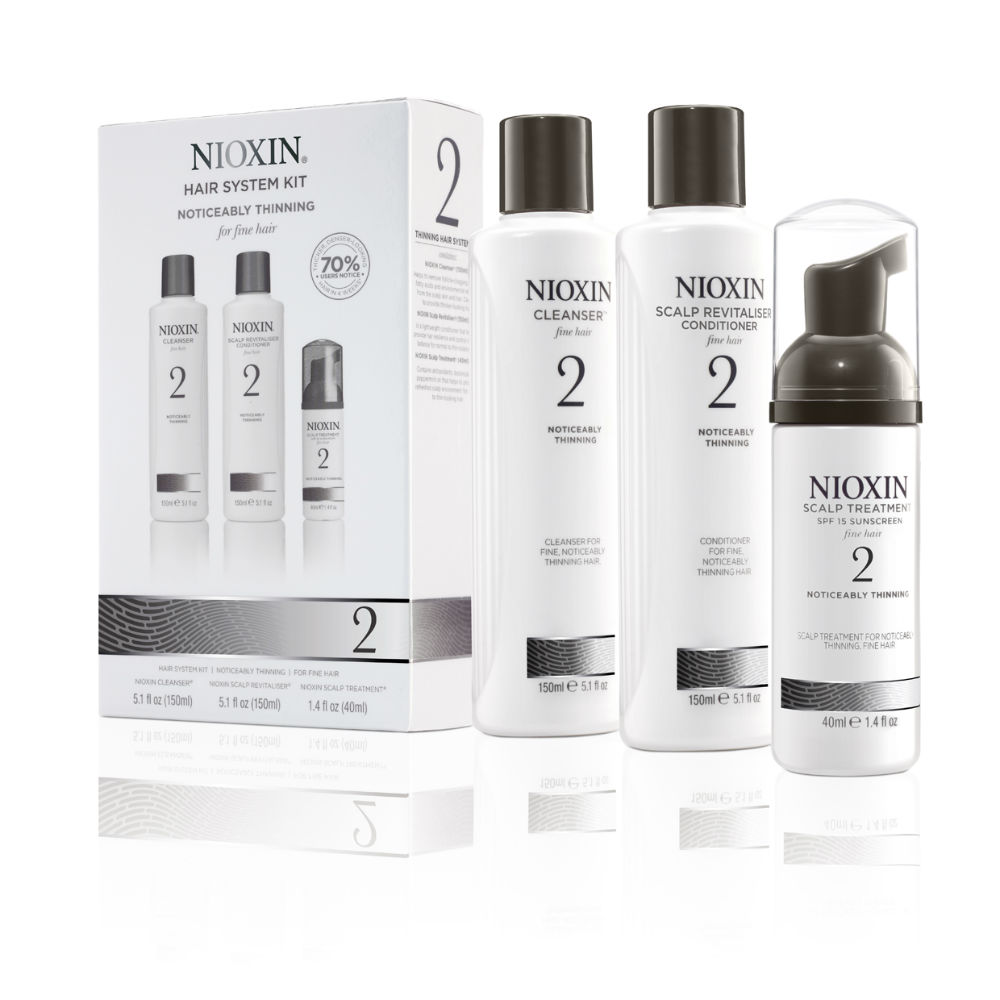 Trial Kit Nioxin Care Sistema 2